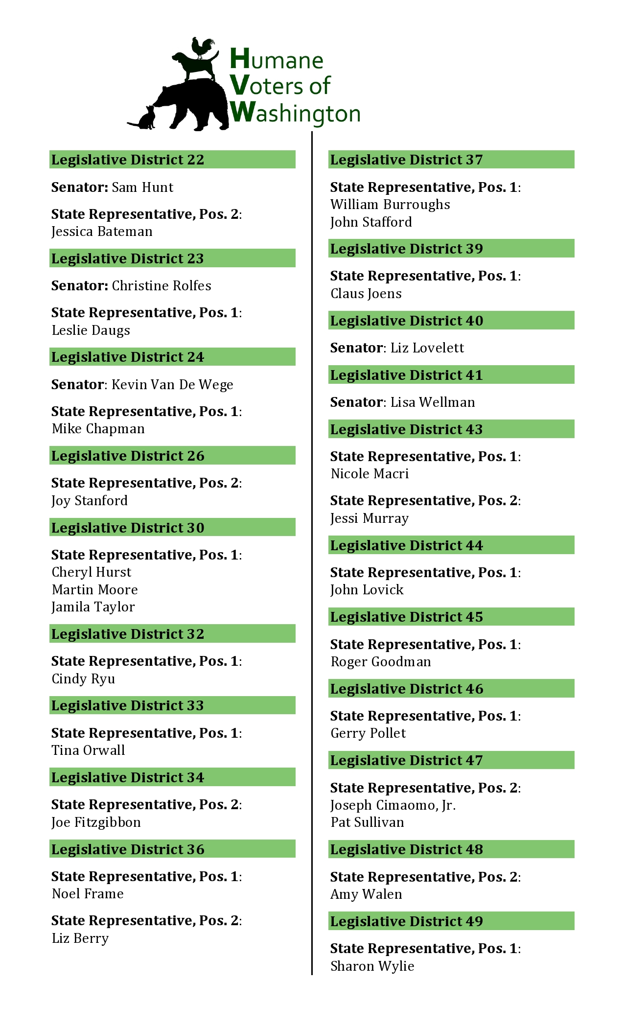 HVW 2020 Primary Election Guide 2