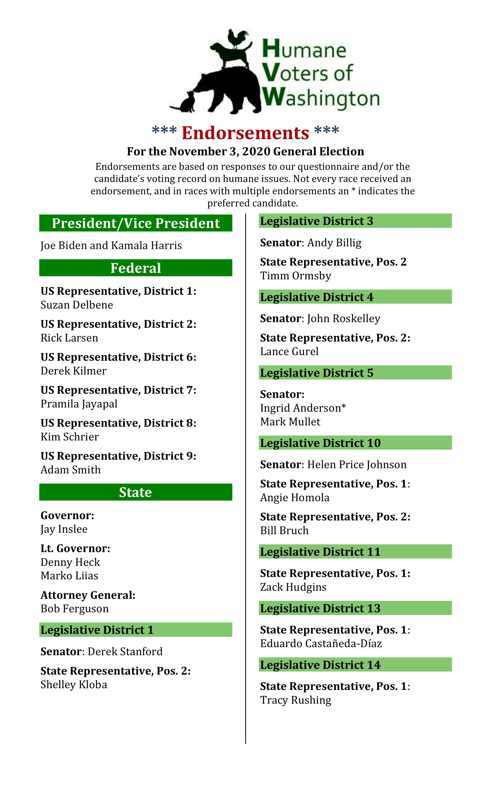 endorsements-cheat-sheet-2020-primary-copy_0001